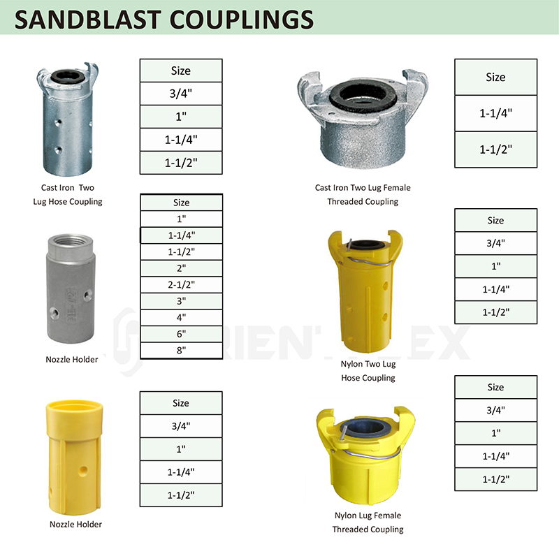 Standblast Couplings Specification.jpg