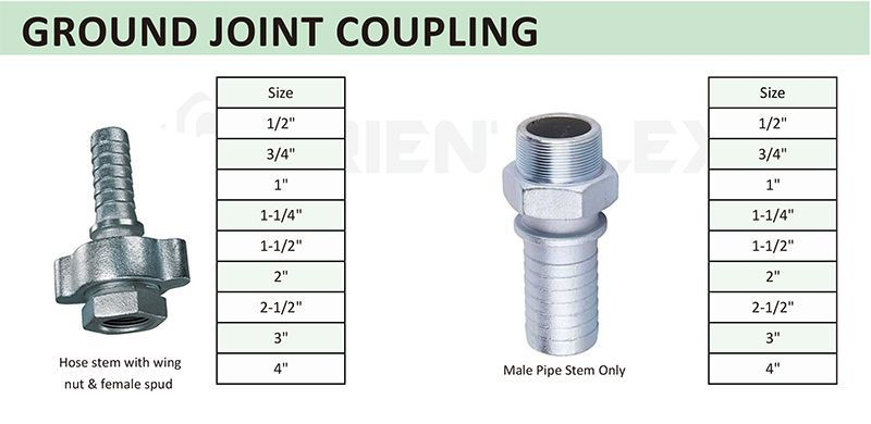 Ground Joint Coupling Specification.jpg