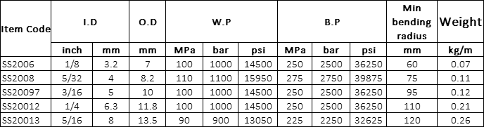SIQ%E3HSAR8Y{K1~6U%905A.png