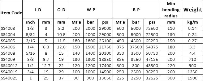 6THF]]3}Z$72Z}6~N8KYB(0.png