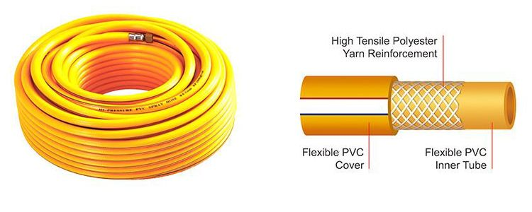 high-pressure-spray-hose.jpg
