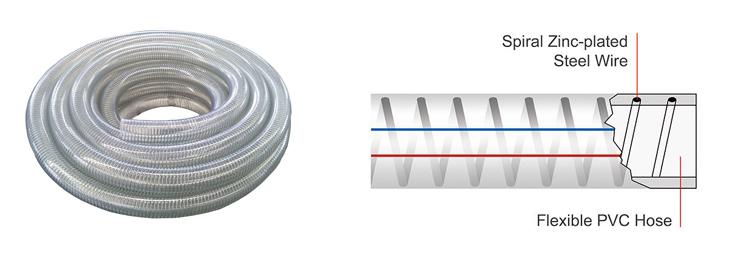 Pvc-Steel-Wire-Spring-Hose-jg.jpg